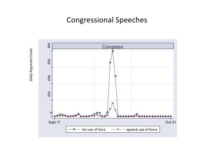 Congressional Speeches<br />