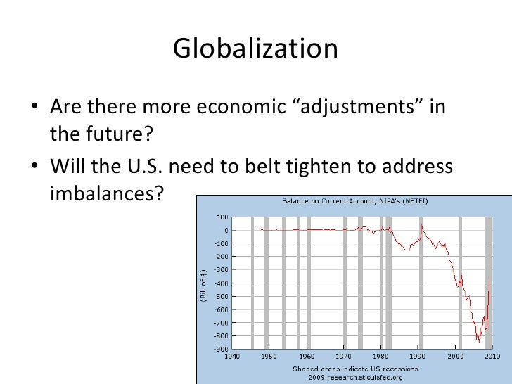 """Globalization<br />Are there more economic """"adjustments"""" in the future?<br />Will the U.S. need to belt tighten to address..."""