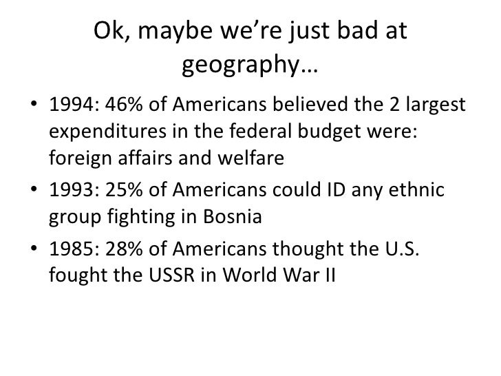 Ok, maybe we're just bad at geography…<br />1994: 46% of Americans believed the 2 largest expenditures in the federal budg...