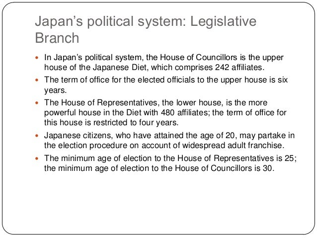 a history of the japanese political The politics of japan is conducted in a framework of a multi-party bicameral parliamentary representative democratic constitutional monarchy whereby the emperor acts.