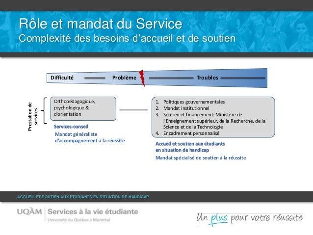 Rôle et mandat du Service  Complexité des besoins d'accueil et de soutien  Difficulté Problème Troubles  Difficulté Problè...