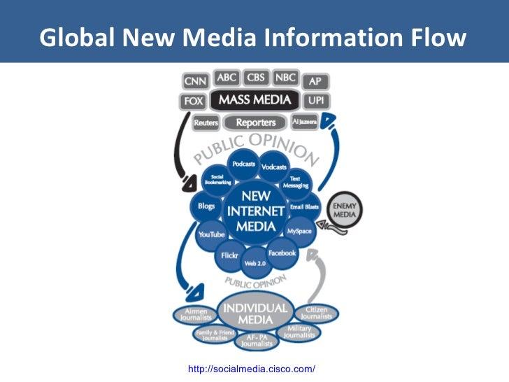 Global New Media Information Flow http://socialmedia.cisco.com/
