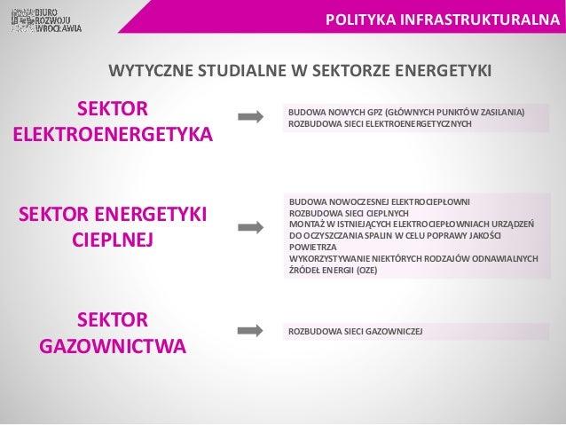 ŚRODOWISKO WYTYCZNE STUDIALNE W SEKTORZE ENERGETYKI SEKTOR ELEKTROENERGETYKA SEKTOR ENERGETYKI CIEPLNEJ SEKTOR GAZOWNICTWA...