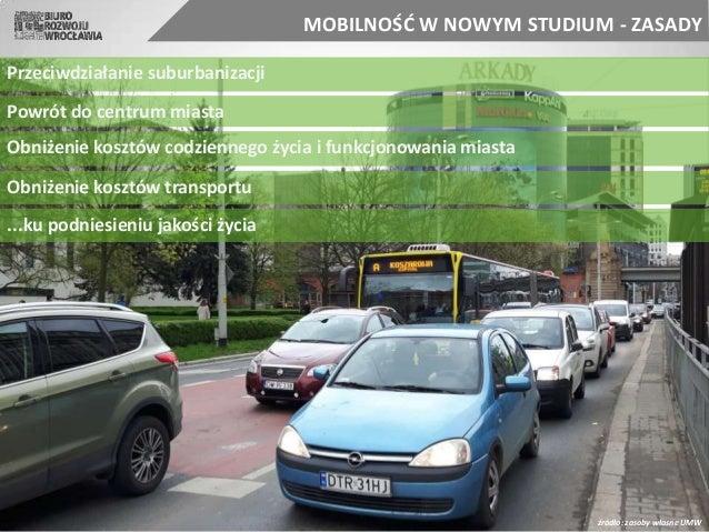 Obniżenie kosztów codziennego życia i funkcjonowania miasta Przeciwdziałanie suburbanizacji Powrót do centrum miasta Obniż...