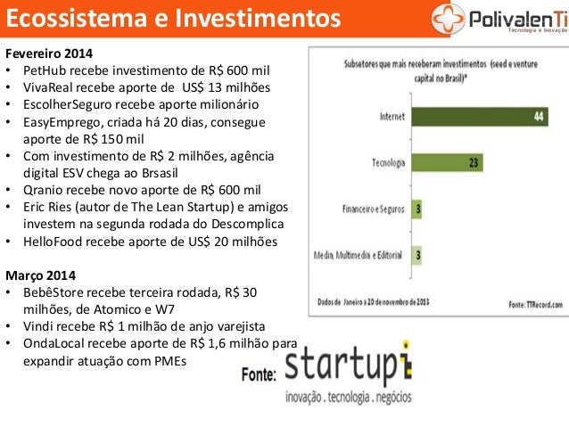 Ecossistema e Investimentos Fevereiro 2014 • PetHub recebe investimento de R$ 600 mil • VivaReal recebe aporte de US$ 13 m...