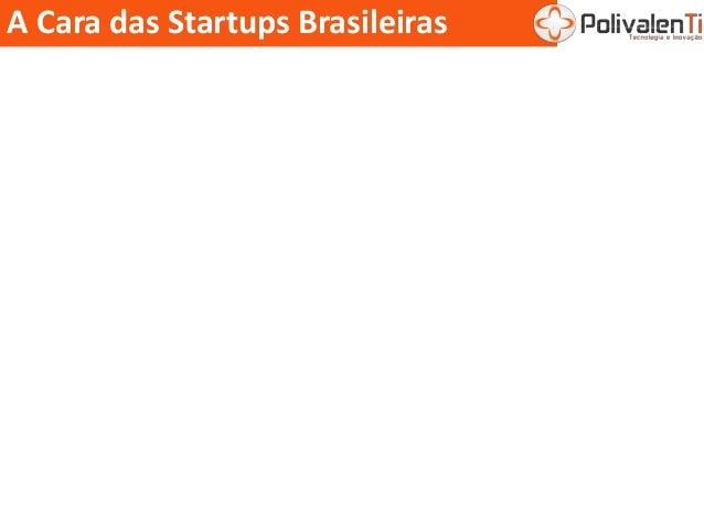 A Cara das Startups Brasileiras