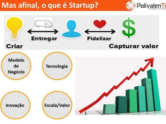 Mas afinal, o que é Startup?