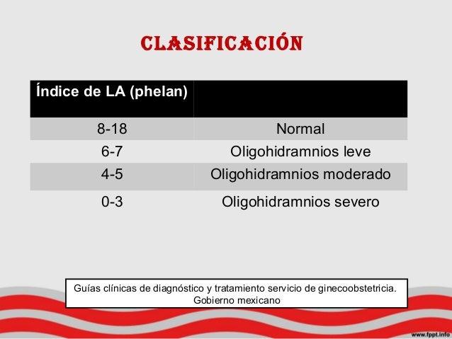 DEFINICION DE OLIGOHIDRAMNIOS PDF