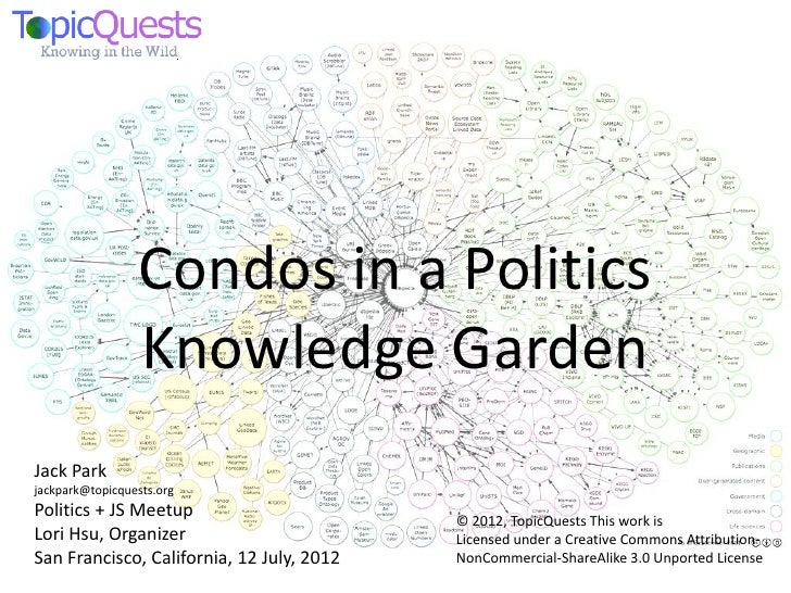 Condos in a Politics                 Knowledge GardenJack Parkjackpark@topicquests.orgPolitics + JS Meetup                ...