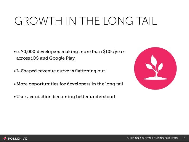 BUILDING A DIGITAL LENDING BUSINESS GROWTH IN THE LONG TAIL Building a Digital Lending Business •c. 70,000 developers maki...