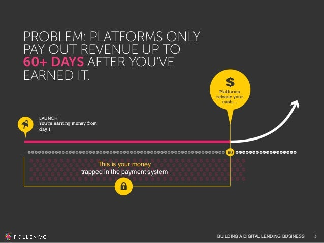 BUILDING A DIGITAL LENDING BUSINESS PROBLEM: PLATFORMS ONLY PAY OUT REVENUE UP TO 60+ DAYS AFTER YOU'VE EARNED IT. LAUNCH ...