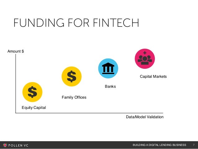 BUILDING A DIGITAL LENDING BUSINESS FUNDING FOR FINTECH Building a Digital Lending Business Amount $ Capital Markets Banks...