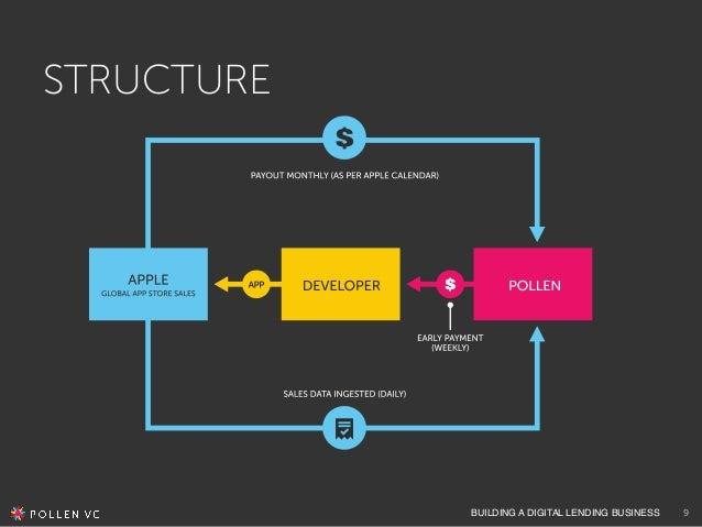 BUILDING A DIGITAL LENDING BUSINESS STRUCTURE 9