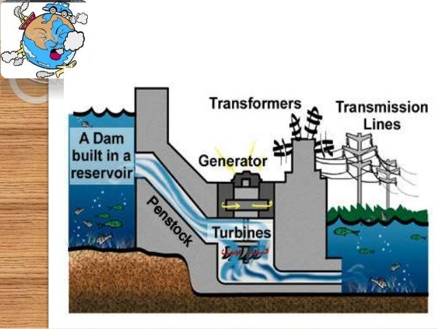  5. Geothermal power making use of heat from the ground, particularly in volcanic areas.