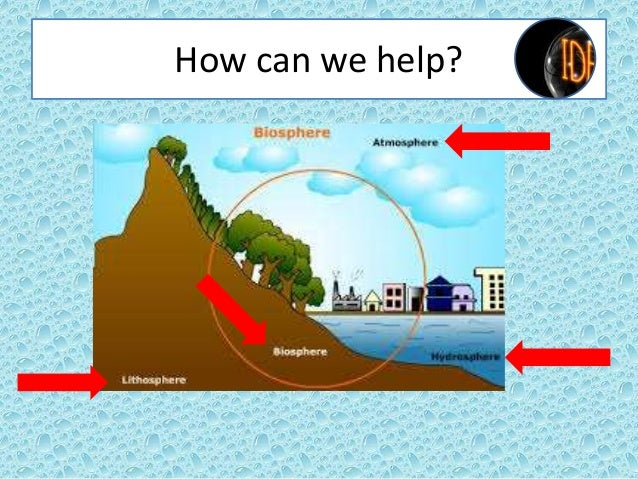 Pollution Slide 2