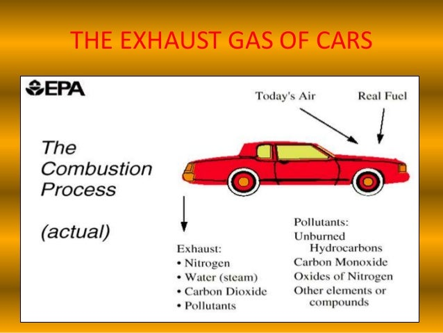Causes & Effects of Air Pollution