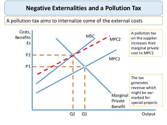 pollution as a negative externality In the case of a negative externality such as pollution, the property right to pollute could be awarded to the polluter, and the victim of the pollution would have to offer to pay to get the polluter to reduce their output.