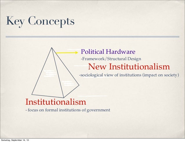 new institutionalism New institutionalism or neo-institutionalism is a school of thought that focuses on developing a sociological view of institutions—the way they interact and how.