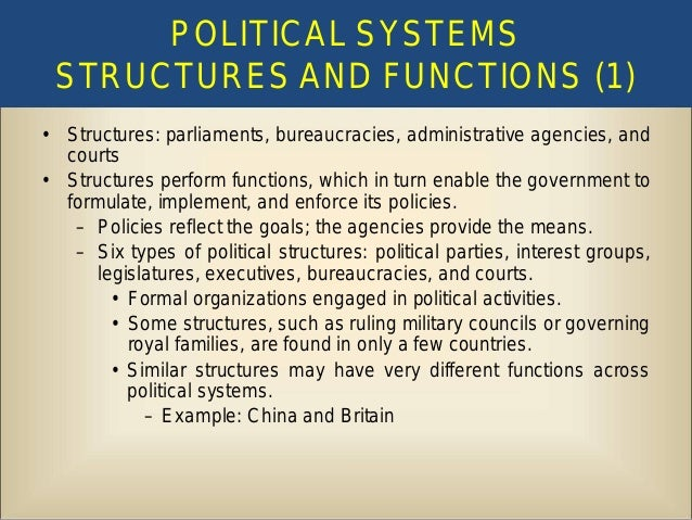 Political Science 2 Comparative Politics Power Point 2