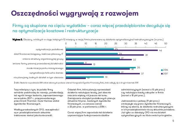 Oszczędności wygrywają z rozwojem Wykres 3. Obszary, w których w ciągu kolejnych 12 miesięcy w mojej firmie planowane są d...