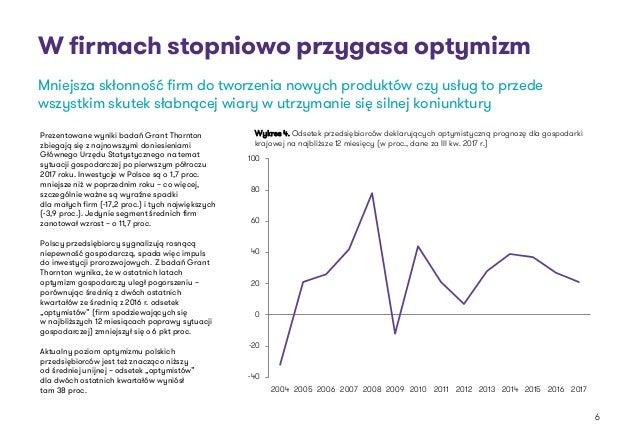 W firmach stopniowo przygasa optymizm Prezentowane wyniki badań Grant Thornton zbiegają się z najnowszymi doniesieniami Gł...