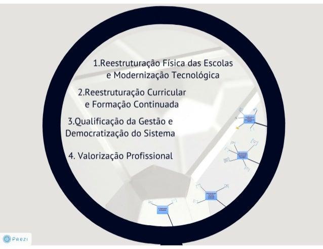 Políticas da Secretaria de Educação  Slide 3