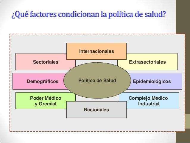 Pol ticas publicas en salud for La politica internacional