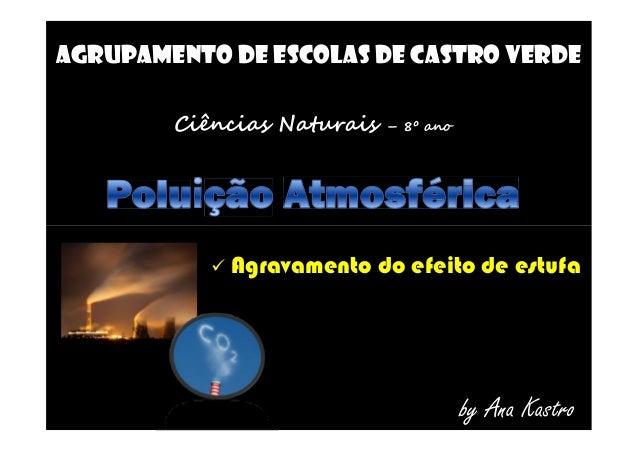 AGRUPAMENTO DE ESCOLAS DE CASTRO VERDE Ciências Naturais – 8º ano  Agravamento do efeito de estufa by Ana Kastro