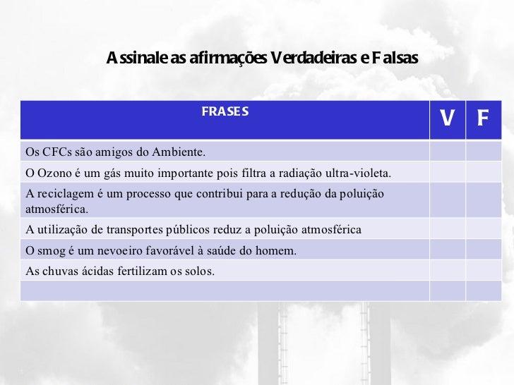 Assinale as afirmações Verdadeiras e Falsas FRASES V F Os CFCs são amigos do Ambiente. O Ozono é um gás muito importante p...