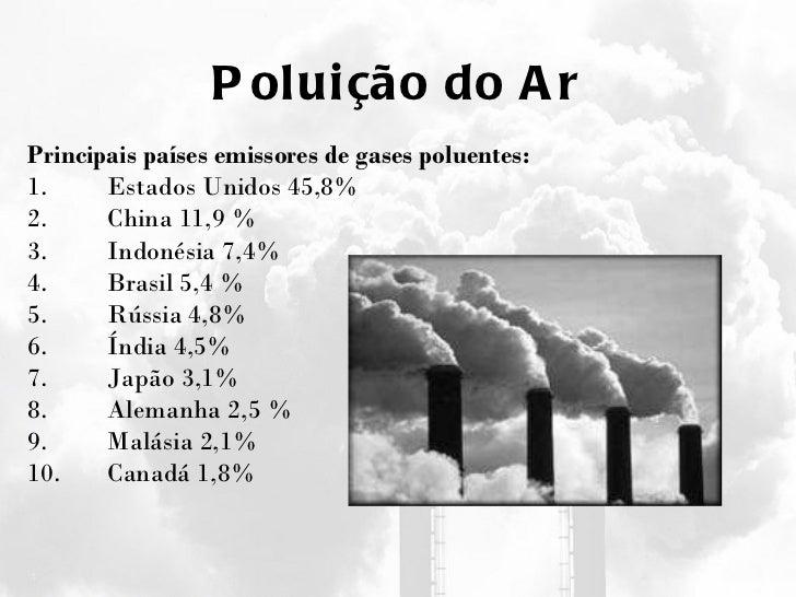 Poluição do Ar Principais países emissores de gases poluentes: 1. Estados Unidos 45,8%  2. China 11,9 %  3. Indonésia 7,4%...