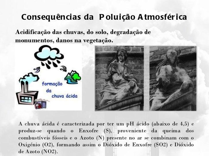 Consequências da  Poluição Atmosférica Acidificação das chuvas, do solo, degradação de monumentos, danos na vegetação. A c...