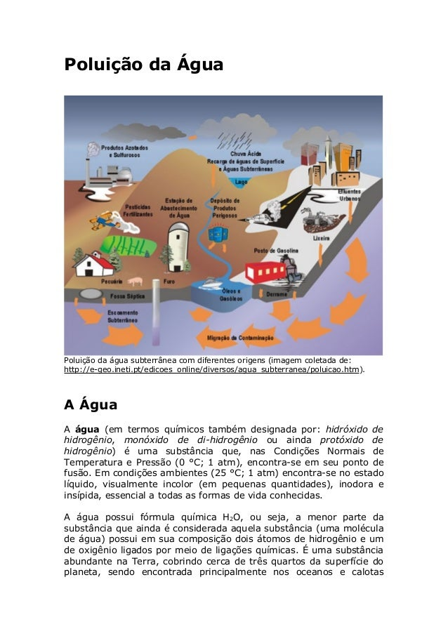 Poluição da Água Poluição da água subterrânea com diferentes origens (imagem coletada de: http://e-geo.ineti.pt/edicoes_on...