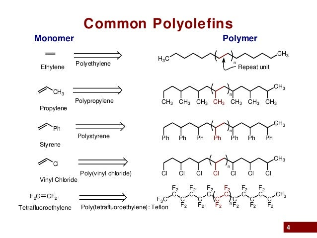 Polymer Lecture Notes