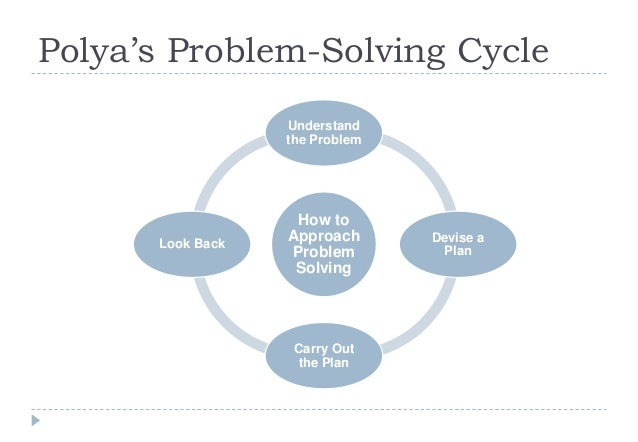 polyas 4 step problem solving method