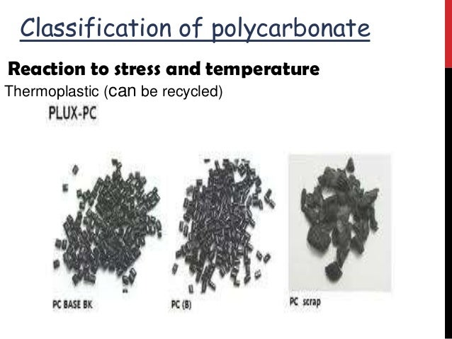 Morphology Of StructureStructure of crystalline polycarbonate