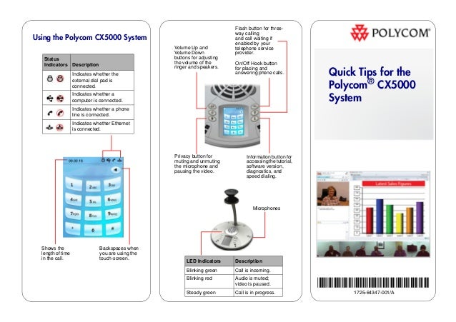 Polycom cx5000 quick_reference_card
