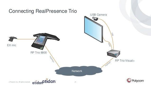 polycom realpresence trio 8800 for microsoft office 365 and skype 21 638?cb=1460080595 polycom realpresence trio 8800 for microsoft office 365 and skype polycom wiring diagram at panicattacktreatment.co