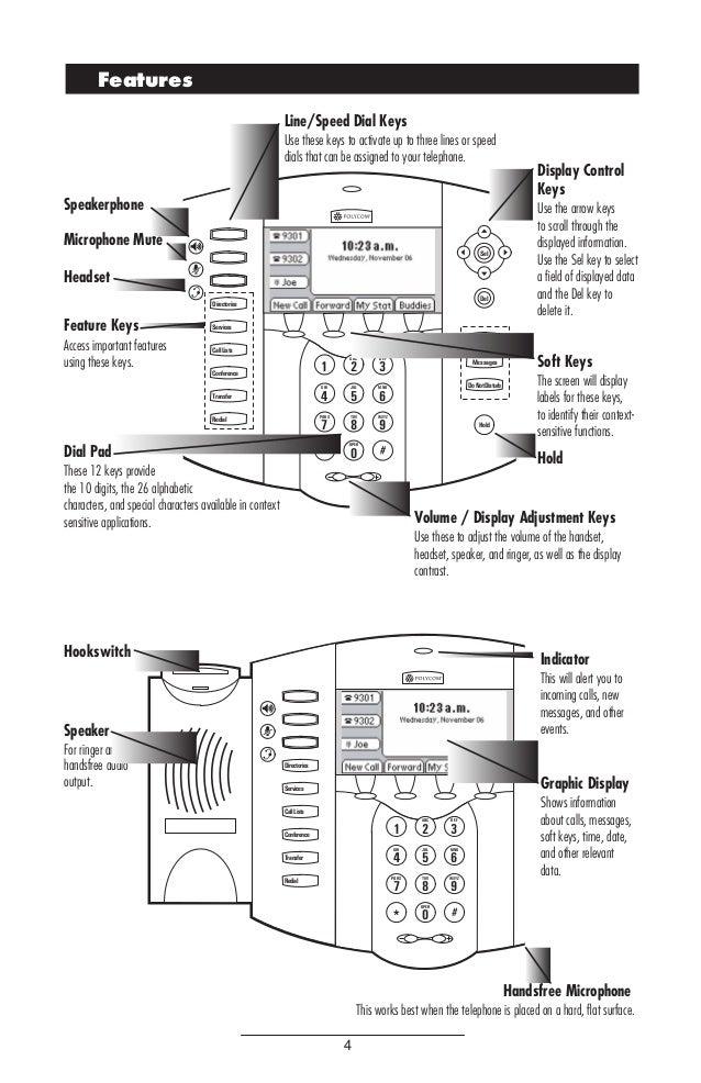 Polycom Soundstation Wiring Diagram : 35 Wiring Diagram