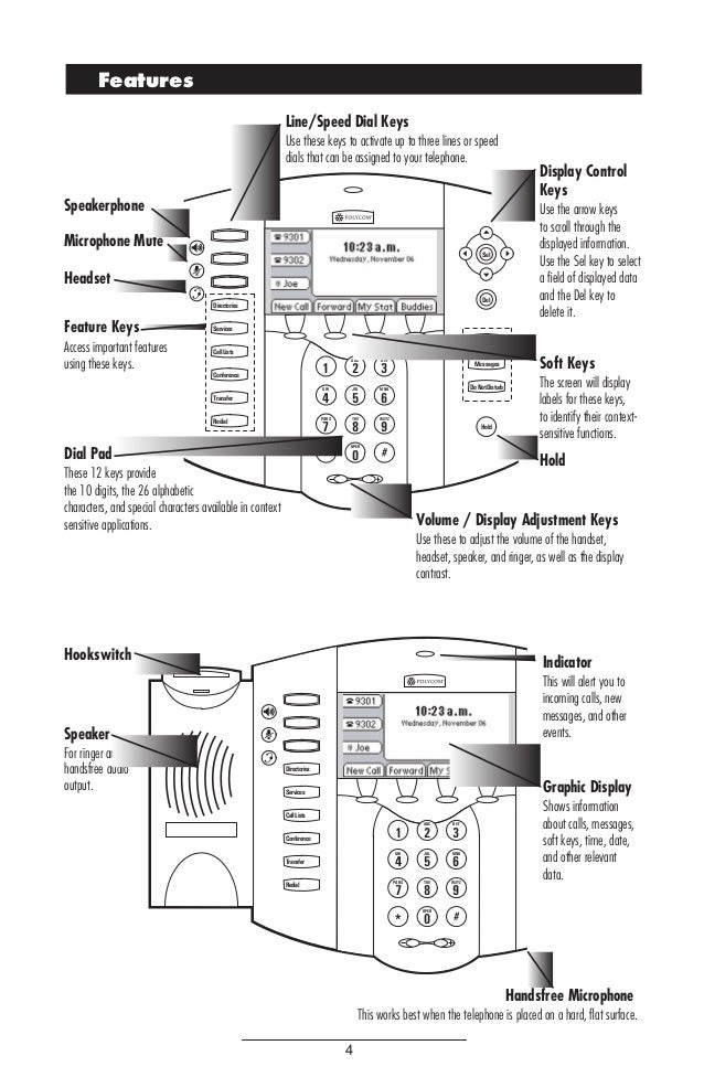 polycom soundpoint ip500 user guide 7 638?cb\=1395289659 polycom microphone wiring diagram wiring diagrams polycom soundstation wiring diagram at et-consult.org