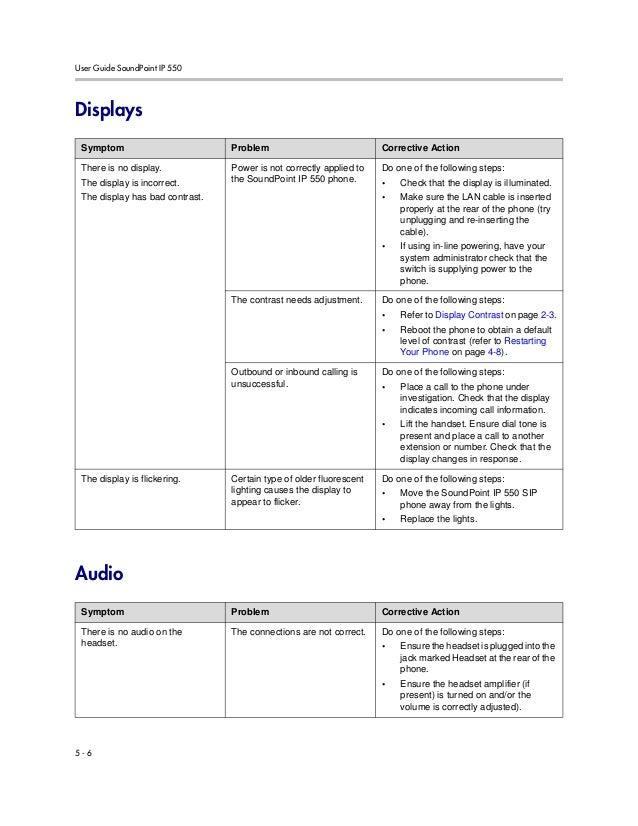 polycom soundpoint ip550 user guide rh slideshare net polycom soundpoint ip 550 user guide polycom ip 550 quick user guide