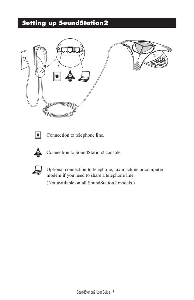 polycom sound station 2 basic user guide 7 638?cb=1391412453 polycom sound station 2 basic user guide polycom soundstation wiring diagram at bayanpartner.co
