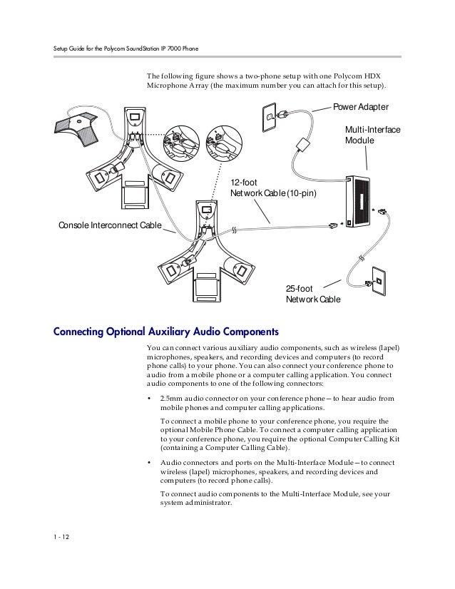 Polycom Soundstation Ip7000 Set Up Guide