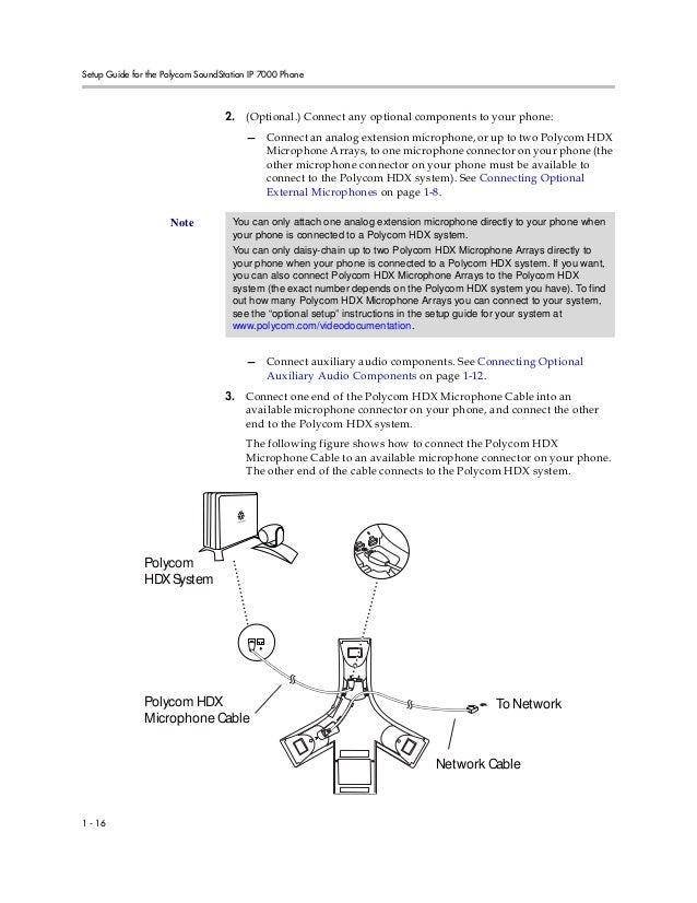 polycom soundstation ip7000 set up guide 22 638?cb\=1391412424 polycom microphone wiring diagram wiring diagrams polycom soundstation wiring diagram at et-consult.org