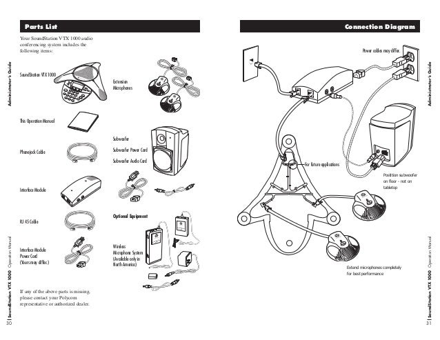 Polycom Soundstation Wiring Diagram Free Download • Oasis