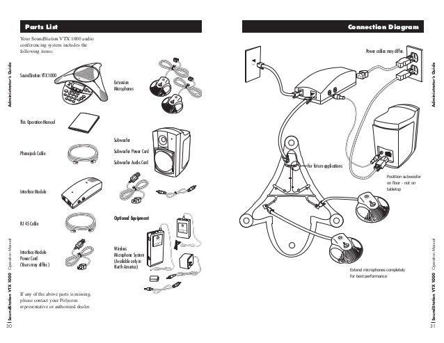 polycom soundstation vtx1000 user guide 19 638?cb=1391412416 polycom soundstation vtx1000 user guide polycom wiring diagram at readyjetset.co