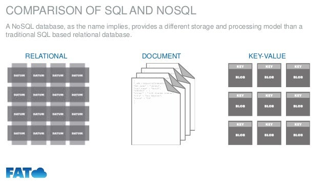 why does microsoft care about nosql  sql and polyglot