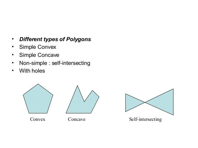 • • • • •  Different types of Polygons Simple Convex Simple Concave Non-simple : self-intersecting With holes  Convex  Con...