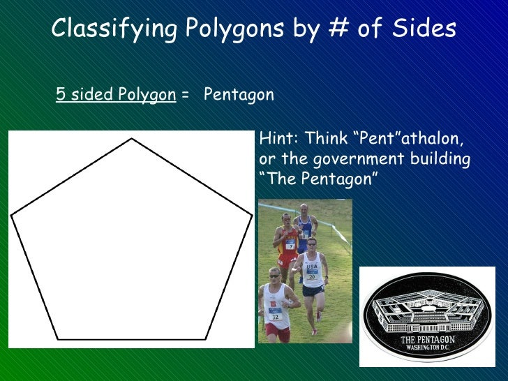 polygon notes