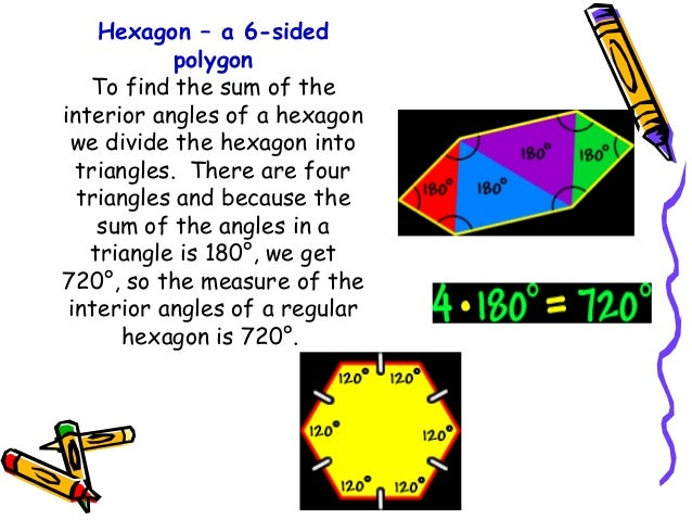 Polygons Byleinard
