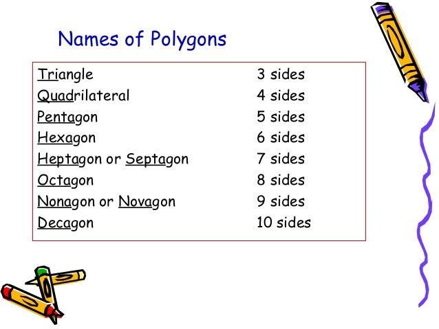 Polygons By Leinard